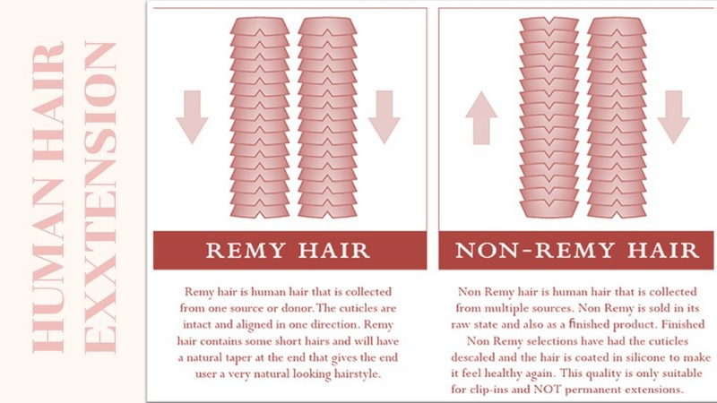 Two types of Human Hair Extension